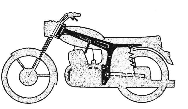 موتورسیکلت ایژ مدل ساتورن